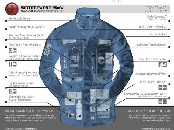 scottevest-expedition-2