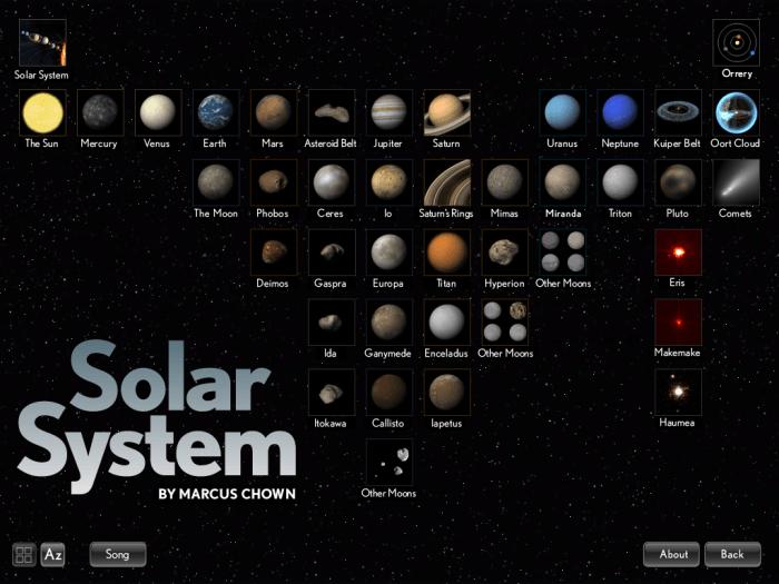 solar system 006