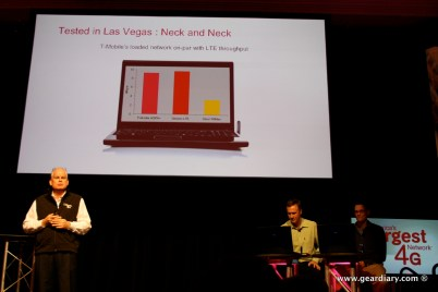 geardiary-t-mobile-announcement-ces-2050