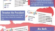 GD Quickie: Can You Guess Who Is Buying Google's Priorities?