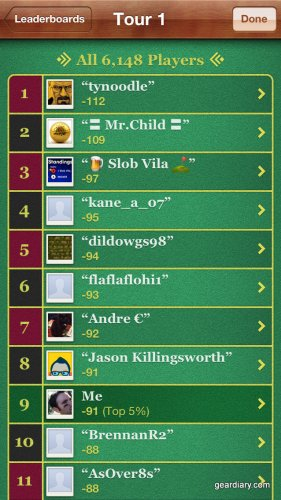 Look Ma, I'm on the leaderboard!