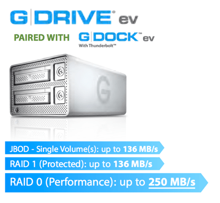 G-Technology's New G-DOCK and G-DRIVE Offer Speed, Versatility and Flexibility