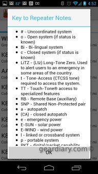 The Ham Radio ARRL Repeater Directory for Android Review  The Ham Radio ARRL Repeater Directory for Android Review  The Ham Radio ARRL Repeater Directory for Android Review  The Ham Radio ARRL Repeater Directory for Android Review  The Ham Radio ARRL Repeater Directory for Android Review