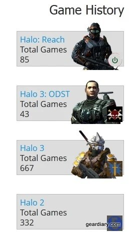 My Halo game history