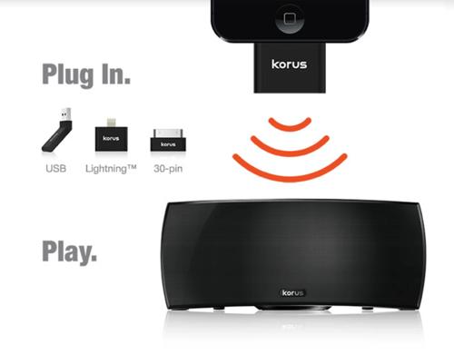 Korus Premium, Portable Wireless System Review - Part 1  Korus Premium, Portable Wireless System Review - Part 1