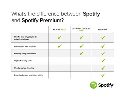 Spotify Options