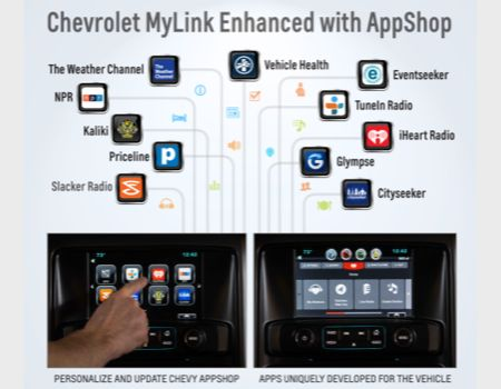 Chevrolet CES Cars Car Gear   Chevrolet CES Cars Car Gear   Chevrolet CES Cars Car Gear