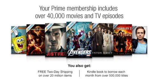 Why Amazon Prime Music Makes Sense