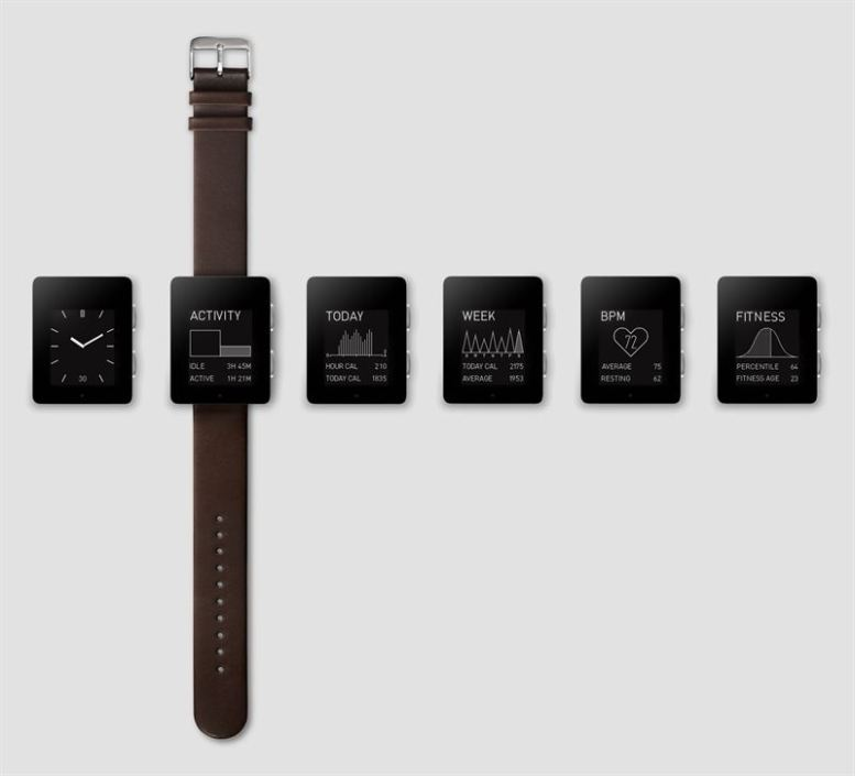 GearDiary Wellograph, the First Sapphire Crystal Wellness Watch Launches!
