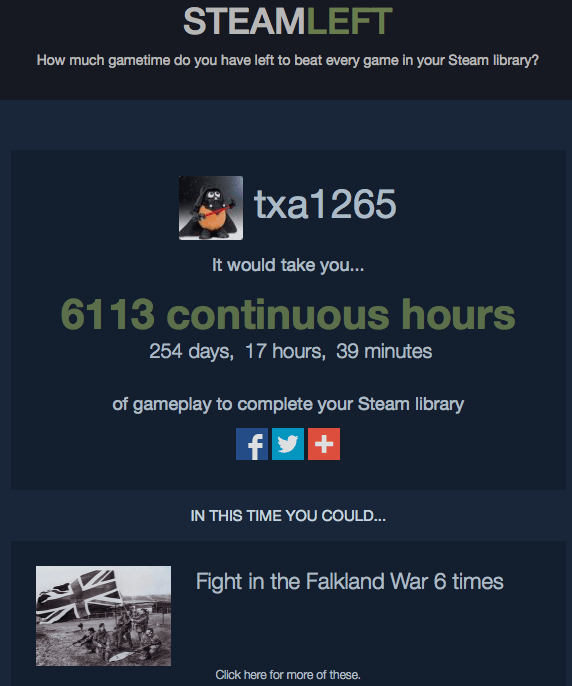 SteamLeft Lets You Know You Will Never Complete Your Steam Backlog