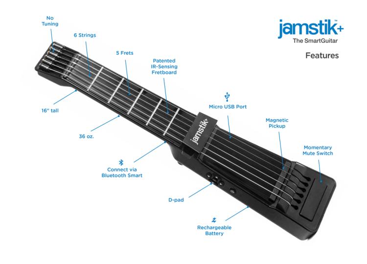 GearDiary Jamstik+ The Smart Guitar Review