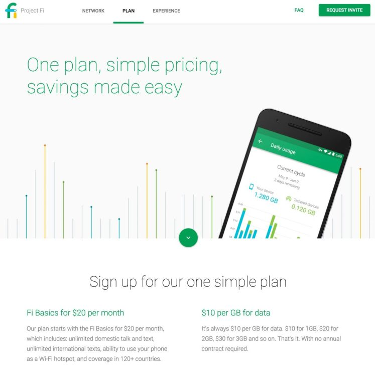 Saying Goodbye To Google Project Fi