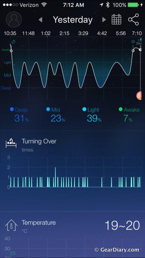24-Nox Smart Sleep System Gear Diary-013