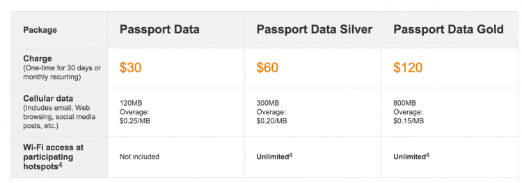 AT&T International Day Pass: New Plan Makes International Data Affordable