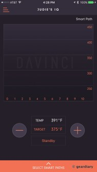 The DaVinci IQ Precision Vaporizer Review: Perfect for Your Favorite Herb Blends