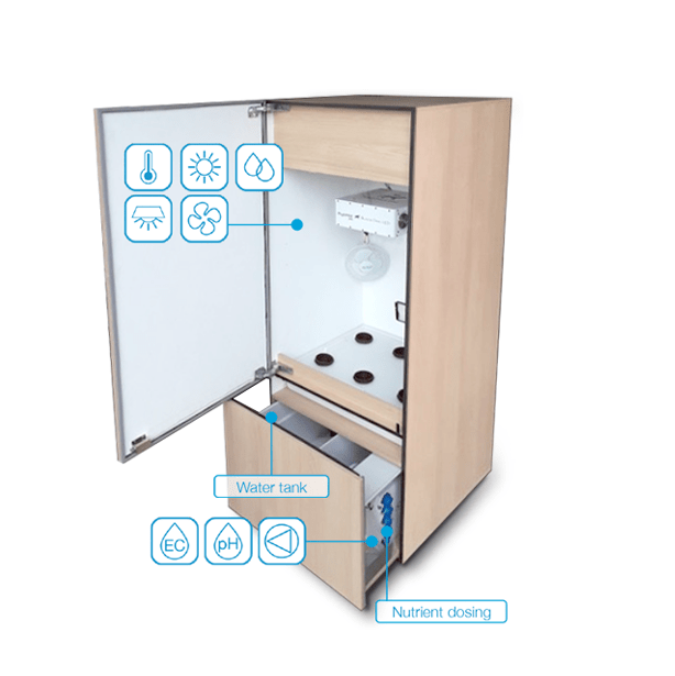 Automate Your Indoor Growing with the Cloudponics GroBox