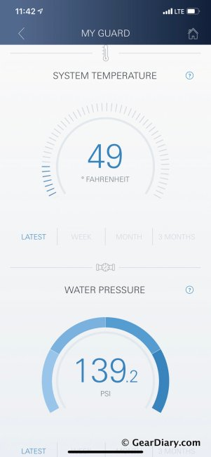 Protect Your Home from Water Damage with GROHE Sense Guard