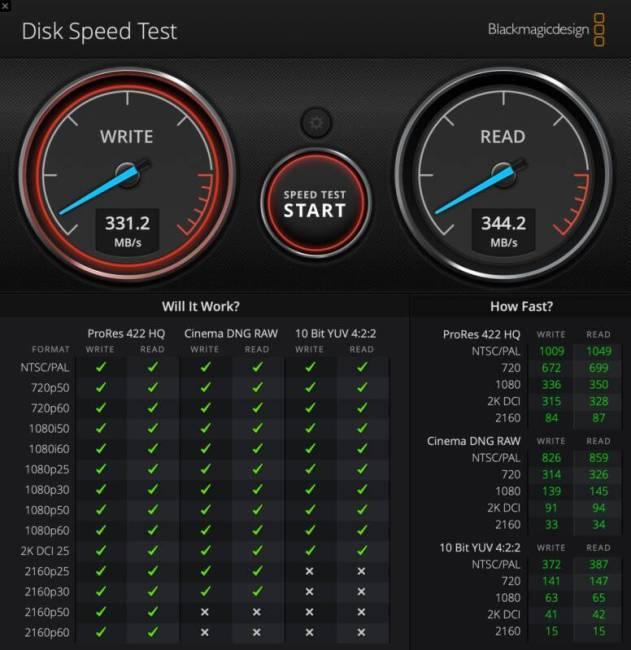 iStorage diskAshur M2 speed tests.