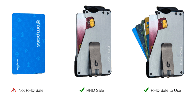 Fantom Wallet – The Quick Access Slim Wallet