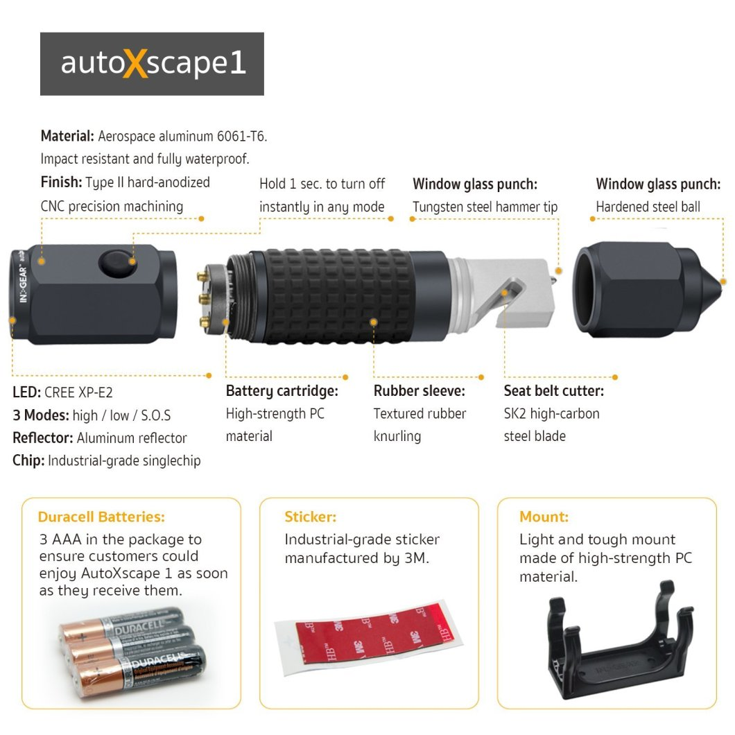 autoXscape 3-in-1 Car Emergency MultiTool and Flashlight