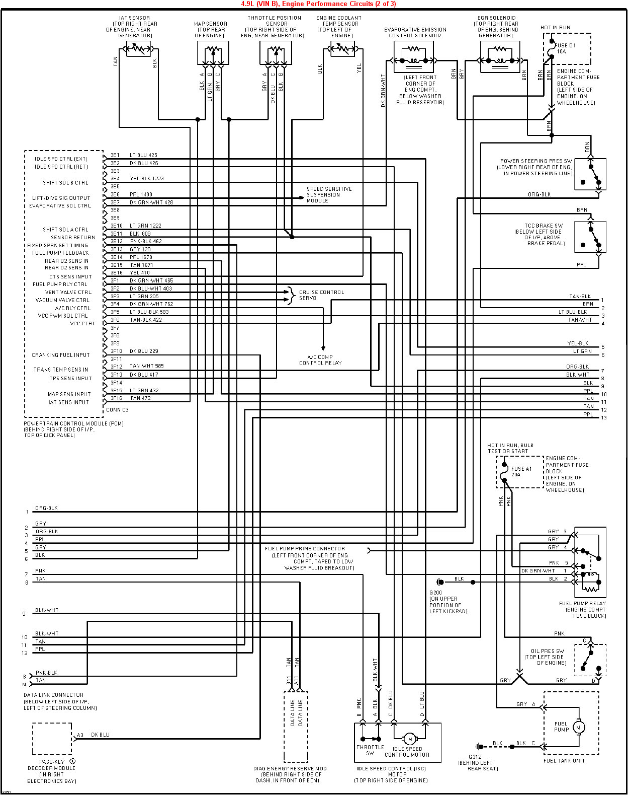 Index of /gearhead-efi/wiring