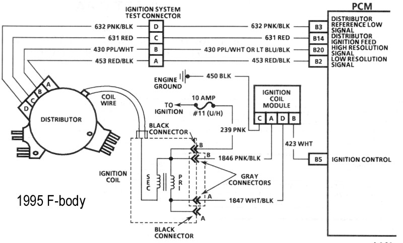 1995 chevrolet caprice wiring diagram
