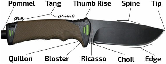 Fixed blade knife parts