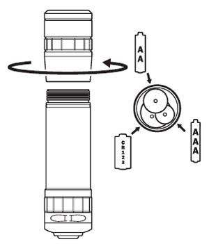 3 Chamber He Diagram, 3, Free Engine Image For User Manual
