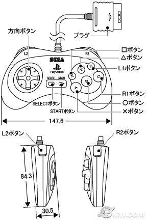 ENCUESTA ¿mejor mando clásico de consola para las 2D? (2