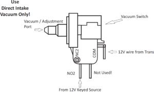 GM 700-R4 and 200-4R Transmission Installation