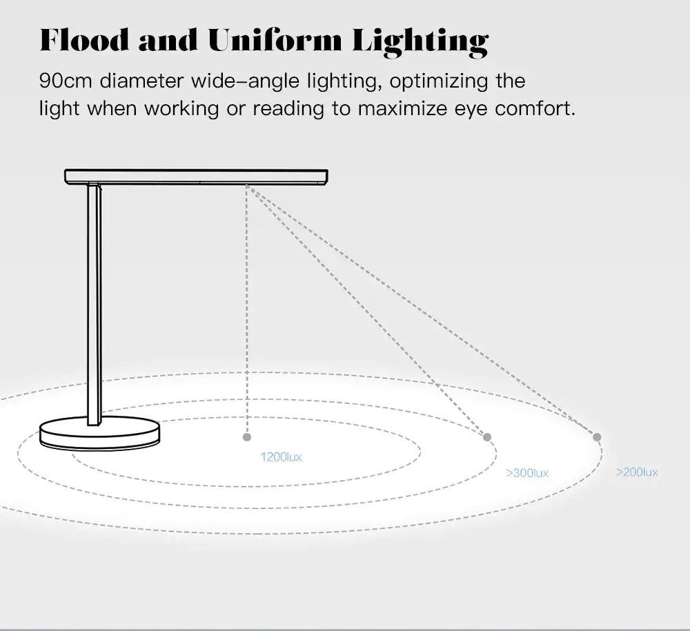 Xiaomi Philips Zhiyi LED Stand Table Lamp Desk Light