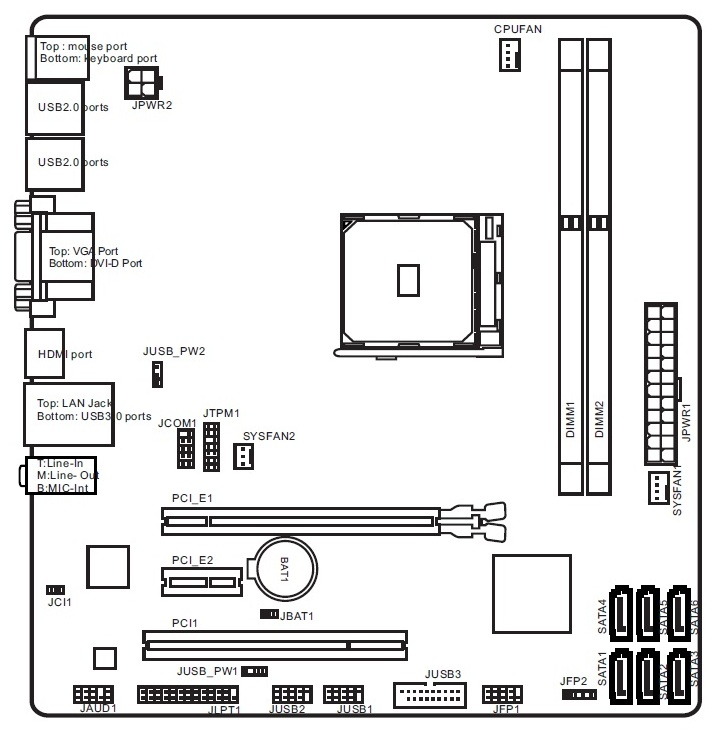 MSI A78M-E35 motherboard: review and testing. GECID.com