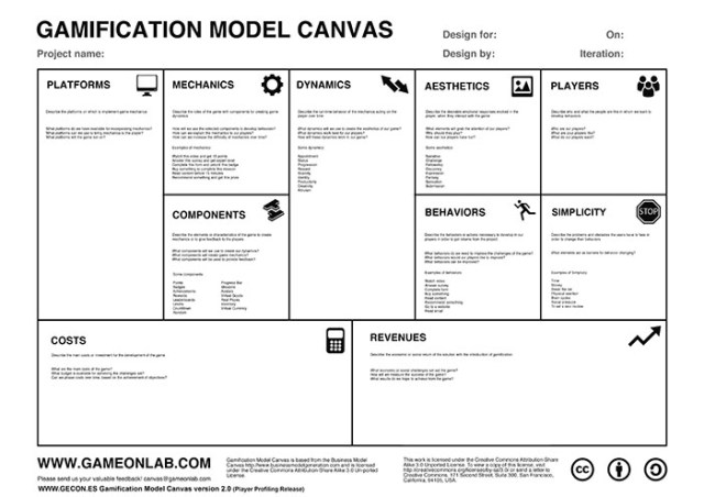 Gamification Model Canvas v2.0. Player Profiling. PDF Version
