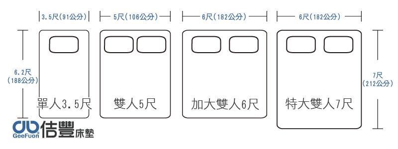 台灣常見床墊尺寸