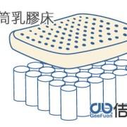 獨立筒乳膠床 (卡蜜爾床墊系列)