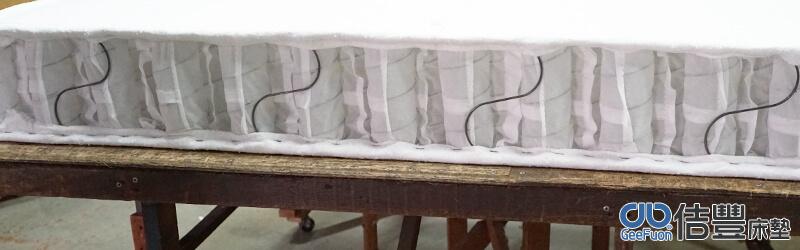 獨立筒床墊強化邊框-輔助彈簧