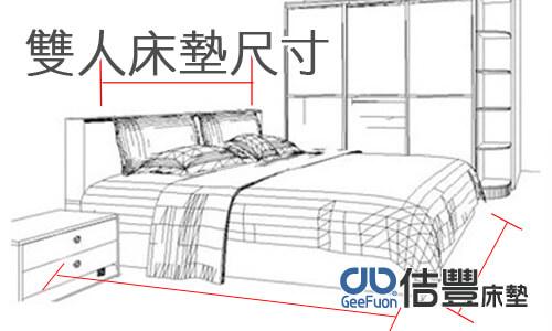 雙人床墊尺寸