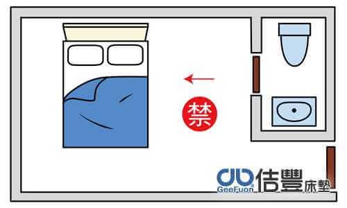 廁所門對到床