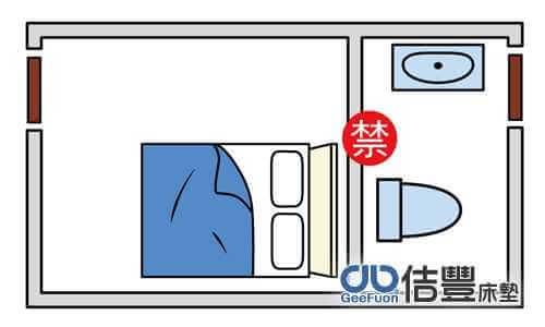 床頭隔牆對馬桶