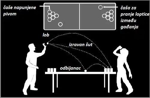 kako-se-igra-beer-pong2