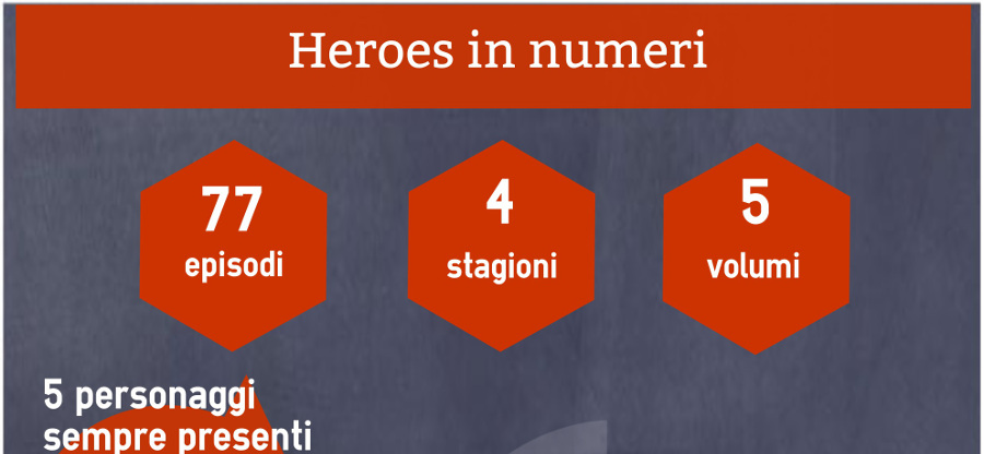 Infografica: Heroes in numeri