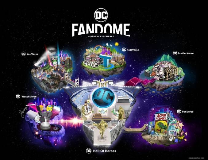 DC FanDome Mapa Distribucion actividades