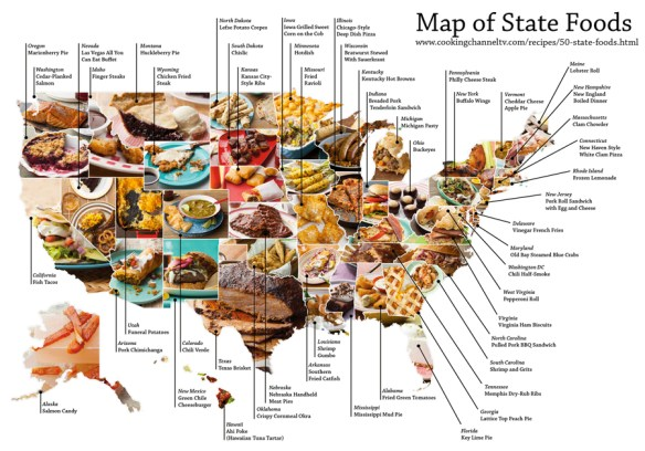 state-food-sm