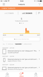 Alerts on Cujo App