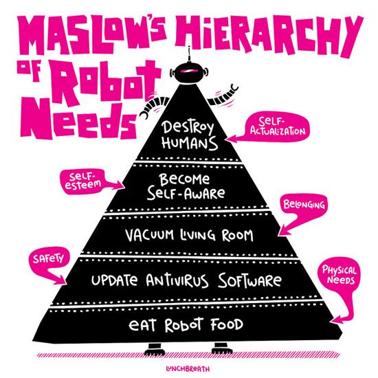 Maslow_robot