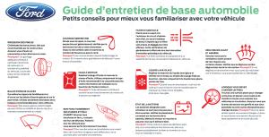 Ford-Guide entretien de base automobile