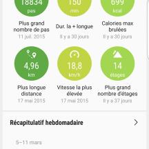 Profil | S Health