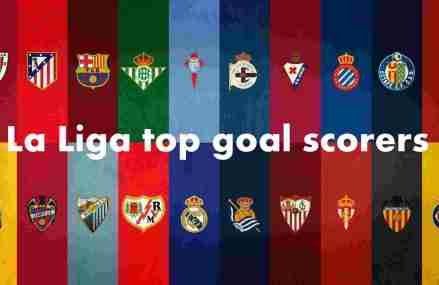 Do you Know Who Is La Liga's Top Scorer? Get The List Here
