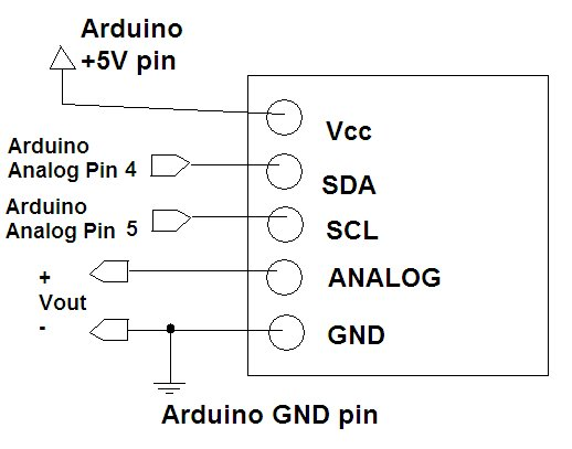 wiring board sparkfun