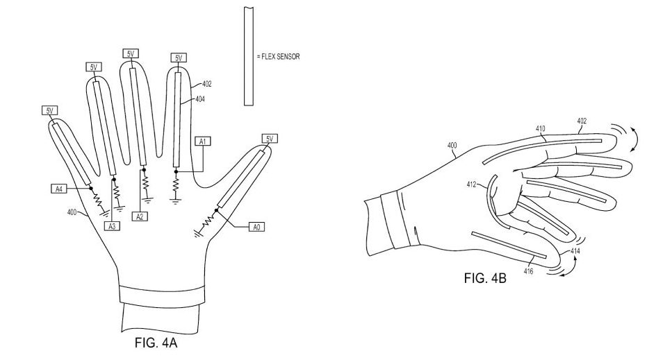 Sony Reportedly Working On A Set Of VR Gloves For PS5